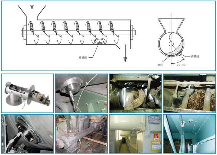 德国MuTec在线固体水分仪螺旋给料机上的应用