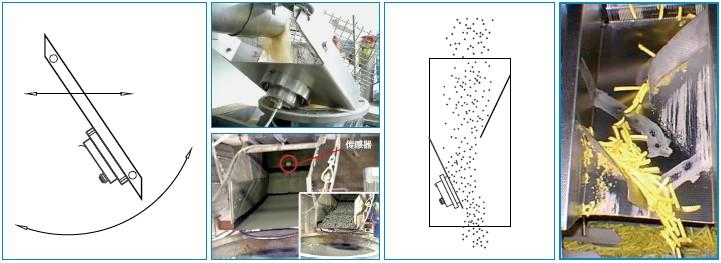 德国MuTec在线湿度仪溜槽过程湿度测量的应用