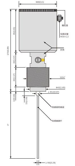 德国MuTec布袋检漏仪静电粉尘仪