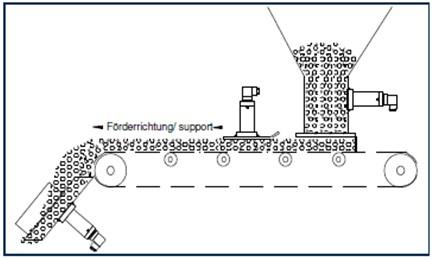 德国MuTec固体流量开关FS350C_介可视