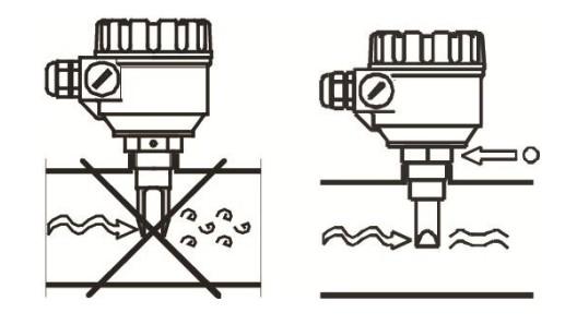 美国BlueLevel音叉液位开关安装注意事项-介可视